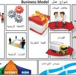 نموذج-عمل-.